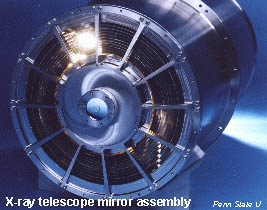 X-ray mirror assembly