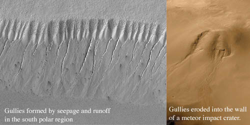 Gullies formed by liquid water on Mars